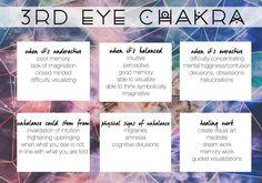 or Third Eye Chakra Chakras, Chakra Balancing Meditation, Chakra Chart, 3rd Eye Chakra, Chakra System, Mind Body Soul, Holistic Healing, Chakra Healing, Yoga