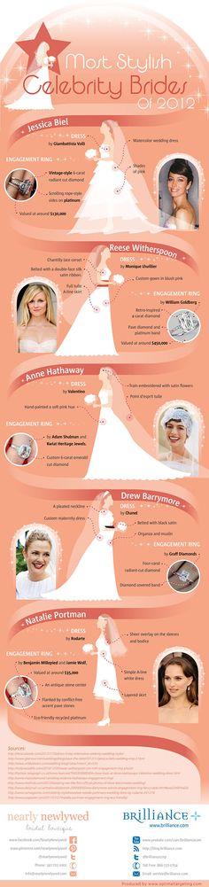 Celebrity brides 2012