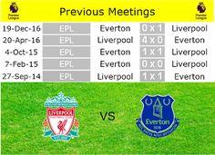 Café y Fútbol: Liverpool Derby