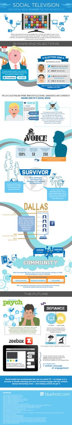 Social Television #infographic