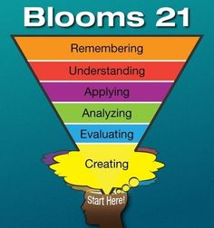BLOOM'S TAXONOMY for 21st Century Learning from SCOOP.IT! - Flipping Blooms Taxonomy | Powerful Learning Practice