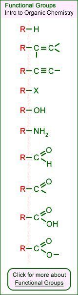 Revise Functional Groups in Organic Molecules (A-Level Organic Chemistry) Chemistry A Level, High School Chemistry, Chemistry Notes, Chemistry Lessons, Science Lessons, Chemistry Classroom, Teaching Chemistry, Science Chemistry, Organic Chemistry