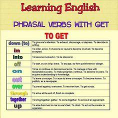 Phrasal verbs - TO GET...
