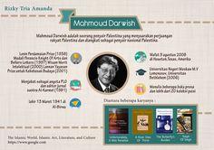 #Mahmoud #Darwish #MahmoudDarwish #Penyair #Persia #Islam #Mahmud #Darwis #mahmuddarwis Wish, Houston, Islam, Palestine