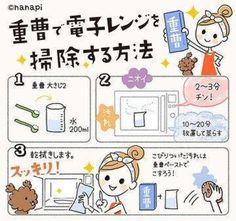 重曹で電子レンジを掃除する方法 | nanapi [ナナピ]