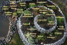 Heute mein vorerst letzter Post über die Kräuterspirale. Sie ist nun fertig gebaut und bepflanzt. Mir gefallen vor allem die unterschie...