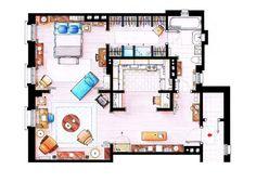 apartamentos famosos