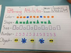 Patterns aren't just with shape and size! Patterning Kindergarten, Shapes Worksheet Kindergarten, Kindergarten Anchor Charts, Math Anchor Charts, Preschool Math, Math Classroom, Kindergarten Math, Teaching Math, Geometry Activities