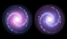 Galaxies Spin Faster as They Get Older