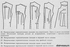 12. Недостаточные размеры деталей одежды - Устранение дефектов одежды - Всё о шитье