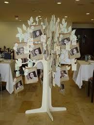 Resultado de imagen para fiesta primera comunion