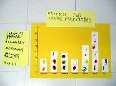 Projetos para Educação Infantil, Brinquedos e brincadeiras, lembrancinhas e planos de aula. Reggio Emilia, School Projects, Bar Chart, Kindergarten, Classroom, Teaching, Education, 1, Montessori