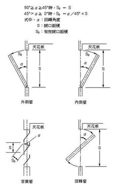 Concealed Spline Acoustic Ceiling Details Pinterest