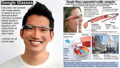 google glasses | Google Glass displays information in a smartphone-like format, and ...