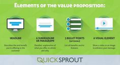 Infografía Neil Patel Quicksprout Innokabi value proposition Proposition De Valeur, Value Proposition, Show Video, Your Message, Benefit, Digital Marketing, Messages, Infographics, Social Media