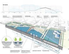 Tecnolgico de Monterrey Urban Regeneration Plan – Sasaki