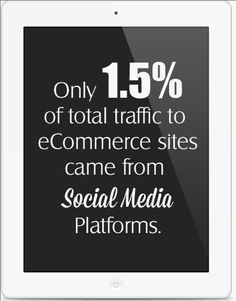 Only 1.55% of all traffic going to ecommerce sites was driven by Social Media and even then only .71% of that converted to a sale