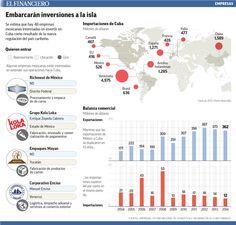 Al menos 48 firmas mexicanas buscan llevar inversiones a Cuba. 31/03/2015