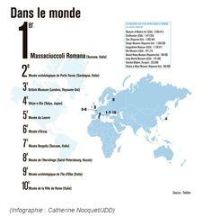 Dal giornale francesce: Le JDD 30 Marzo 2015 Quels sont les musées les plus populaires sur Twitter? INFOGRAPHIE - A l'occasion de la MuseumWeek, une opération en partenariat entre Twitter et près de 2.800 musées du monde entier, leJDD.fr a dressé la liste des musées les plus influents et populaires sur le réseau social cette semaine.  link--->>http://www.lejdd.fr/Medias/Internet/Quels-sont-les-musees-les-plus-populaires-sur-Twitter-725016