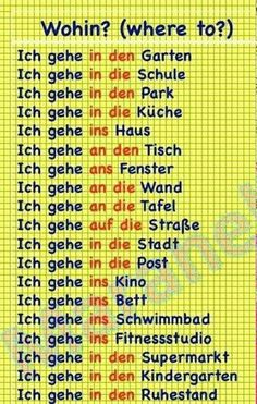German prepositions and corresponding grammatical cases German Language Learning, Language Study, Language Lessons, Study German, German English, German Grammar, German Words, German Resources, Deutsch Language
