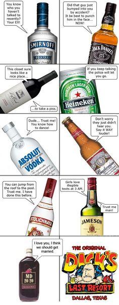Alchohol + You =