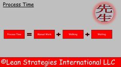 Process Time     #process #processtime #vsm