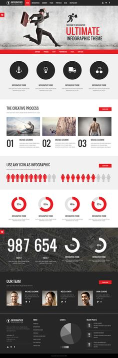 Infographic WordPress Theme by WordPress Awards, via Behance
