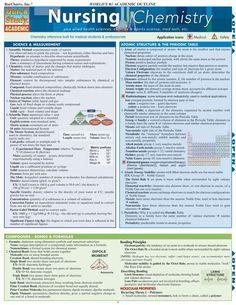 Nursing Chemistry. #Psychological #Disorders #hawaiirehab www.hawaiiislandrecovery.com