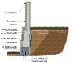 fence on retaining wall design google search - Design Of A Retaining Wall