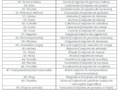 50 EJEMPLOS DE SUSTANTIVOS INDIVIDUALES Y COLECTIVOS - PURO TIP Education, Names, Studio, Onderwijs, Learning