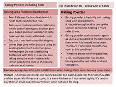 Baking Powder vs. Baking Soda
