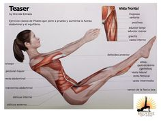 Amazing that one pose incorporates so many muscles.pilates teaser Amazing that one pose incorporates so many muscles. Pilates Training, Pilates Matwork, Pilates Poses, Pilates Studio, Pilates Reformer, Pilates Workout, Hiit, Joseph Pilates, Trx