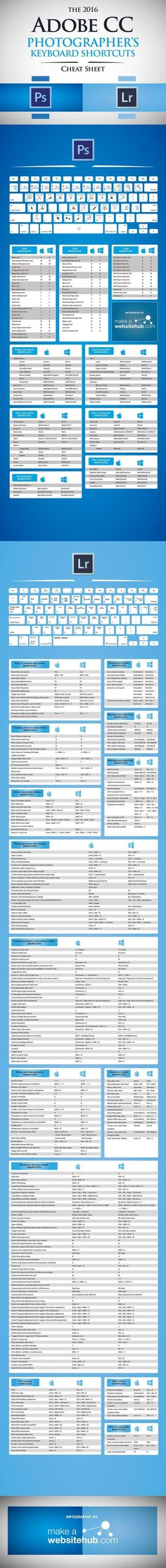 The Ultimate Adobe CC Photoshop and Lightroom Shortcut Cheat Sheet #photography #postprocessing
