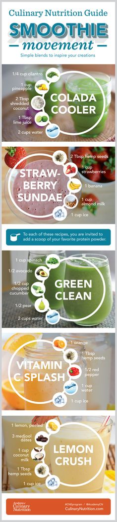 Simple Smoothie Recipe Infographic - Health Plus - Diet Plans, Weight Loss Tips, Nutrition and Easy Smoothie Recipes, Good Smoothies, Juice Smoothie, Smoothie Drinks, Fruit Smoothies, Ww Recipes, Weight Loss Drinks, Weight Loss Smoothies, Healthy Weight Loss