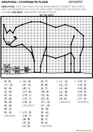 This site has 5 graphing pictures to choose from to help students practice graphing points on the coordinate plane.