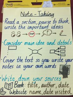 (2) Twitter Website Names, Texts, Bullet Journal, Notes, Author, Teaching, Writing, Twitter