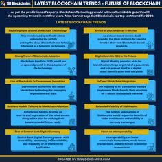 Wealthy Lifestyle, Cyber Attack, Future Trends, Digital Scale, Blockchain Technology, Supply Chain, Cryptocurrency, Infographic