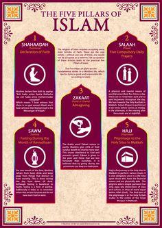 Islamic Posters - English