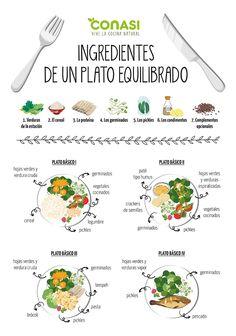 el plato básico equilibrado Veggie Recipes, Healthy Recipes, Veggie Food, Vegan Menu, Herbalife Nutrition, Weekly Menu, Healthy Life, Veggies, Cooking