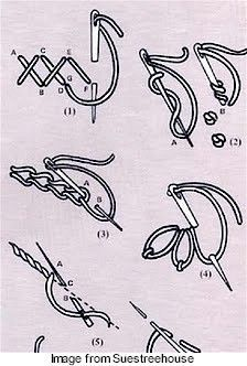 Primer: Basic embroidery stitches CC of Suestreehouse has posted a scan of a vintage embroidery-stitch primer. If you're just getting started or if you could use a brush-up on basic stitches, CC has got you covered! See the p… Embroidery Stitches Tutorial, Sewing Stitches, Hand Embroidery Patterns, Embroidery Techniques, Embroidery Kits, Machine Embroidery, Embroidery Scissors, Embroidery Transfers, Cross Stitches