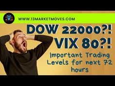 VIX TO hit in next 72 hours.How to day trade earnings today splk, zm. Perfect Image, Perfect Photo, Love Photos, Cool Pictures, 72 Hours, Thats Not My, My Love, Day, Youtube