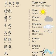 Japanese Vocabulary: Weather