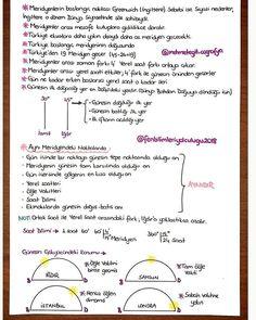 Meridyen etkisi – Dünya mutfağı – The Most Practical and Easy Recipes English Grammar, Study Tips, Art Lessons, Karma, University, Notes, Journal, How To Plan, Education