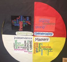 Classroom Community and the Circle of Courage – Mme G. -Work in Progress Classroom Rules, Classroom Organization, Classroom Management, Classroom Ideas, Teaching Activities, Teaching Tools, Teaching Resources, Teaching Ideas, Aboriginal Education