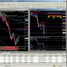 Ahh those were the days. Just getting back into trading again. Just starting out my old renko strategy