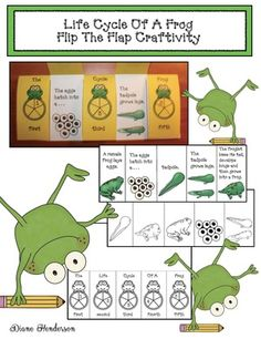 "Frog activities: Life Cycle Of A Frog craft: ""Flipping Over the Life Cycle Of A Frog"" flip the flap booklet. Love the ordinal number sections on the top. Frog Activities, Lifecycle Of A Frog, Frog Life, Frog Crafts, Butterfly Life Cycle, Teaching Schools, Science Standards, Life Cycles, The Life"