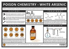 The Chemistry of #Poisons – White Arsenic -  image taken from compoundchem.com  Chemical properties of #Arsenic