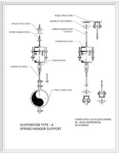 Manufacturer and Supplier of #Major Type of Supports With Typical Supporting Arragements to #LinePipe Type-A in #Vadodara, Gujarat, India , Call us today! 7359005186 - Development Springtech Support. More Info. Visit Us : http://www.dsts.in/product/major-type-of-supports-with-typical-supporting-arragements-to-line-pipe-type-a-p3169