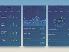 Statistics UI by Daniel Klopper
