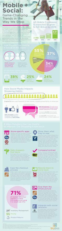 #Mobile + #Social: Game-Changing Trends in the Way We Shop  Repinned by Bethany at Sunrise Digital Marketing. www.sunrisedigitalmarketing.com Let Sunrise Digital Marketing create a web presence that reflects your business. With experience in creating websites that are appealing to visitors and search engines, we can bring your business online in style.